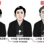 歌舞伎のふしぎ 市川染五郎さんが13歳になっていた!?